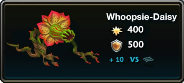 LTQ Event : Whoopsie-Daisy